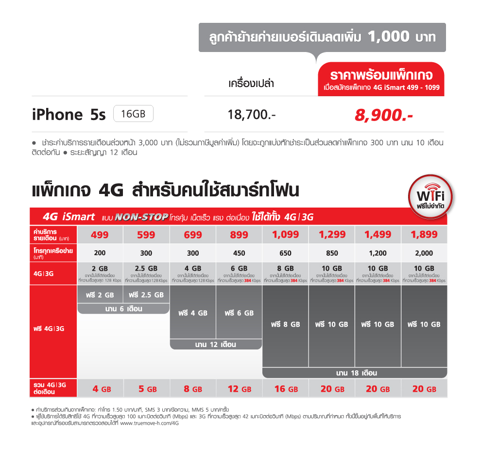 tariff_iphone5s_02