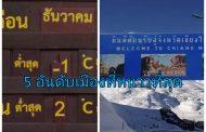5 พื้นที่ที่หนาวสุดในโลก แม้จะหนาวขนาดไหนฉันก็อยู่